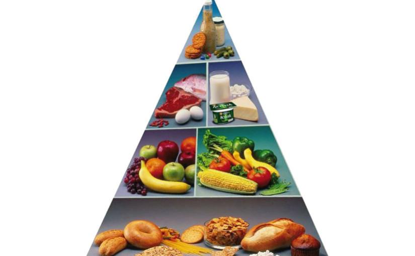 vyzivova pyramida akce v MS MiniSvet